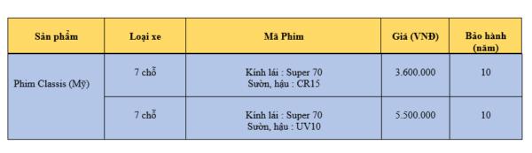 bảng báo giá phim cách nhiệt classis 7 cho