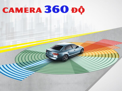 Camera 360 độ