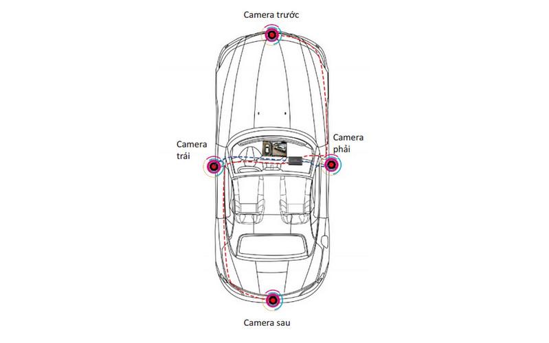 Hướng dẫn lắp đặt camera 360 độ cho xe ô tô