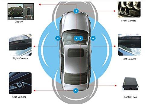 Có nên lắp đặt camera 360 độ ô tô không