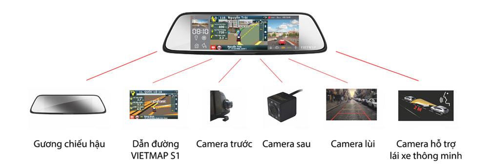 tính năng Camera hành trình Vietmap G79