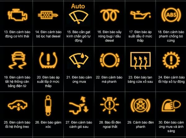 Đèn cảnh báo màu vàng trên xe ô tô