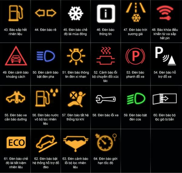 đèn cảnh báo trên ô tô