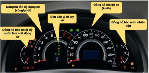 đèn cảnh báo trên xe ôtô