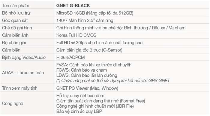 Thông số kỹ thuật gnet black