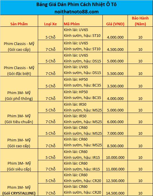 bảng giá phim cách nhiệt ô tô
